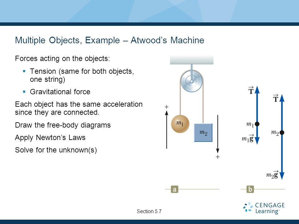 Multiple Objects, Example – Atwood's Machine Forces acting on the objects:  Tension (same for both objects, one string)  Gravitational force Each object has the same acceleration since they are connected.