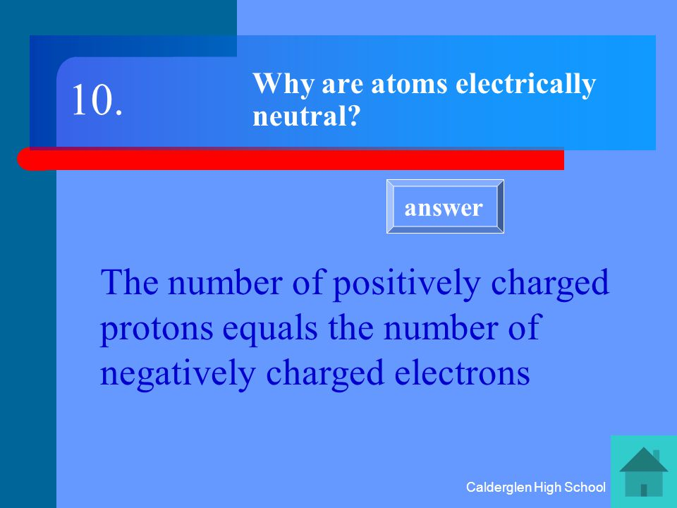Calderglen High School What is ATOMIC NUMBER.