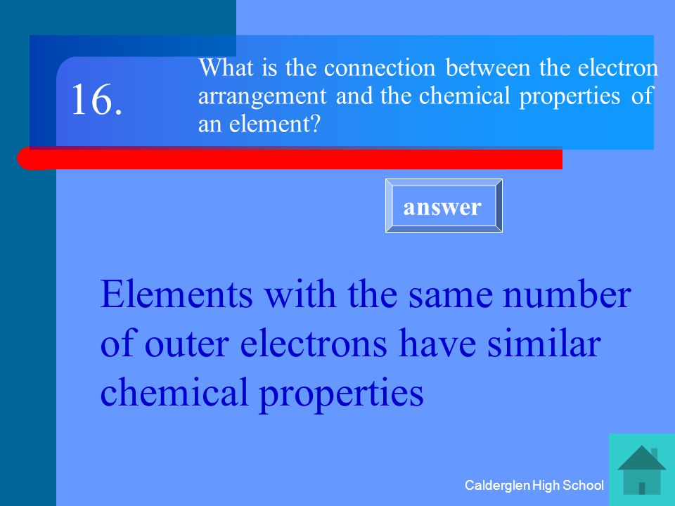 Calderglen High School What is the same about the electron arrangement of atoms in the same group.