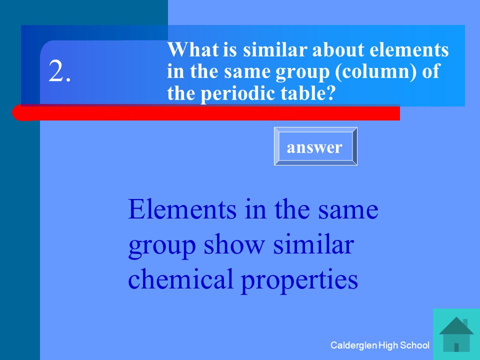 Calderglen High School How are elements arranged in the periodic table.