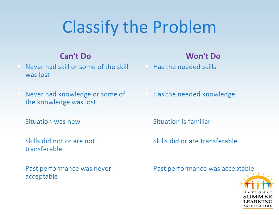 Classify the Problem Can t Do Never had skill or some of the skill was lost Never had knowledge or some of the knowledge was lost Situation was new Skills did not or are not transferable Past performance was never acceptable Won t Do Has the needed skills Has the needed knowledge Situation is familiar Skills did or are transferable Past performance was acceptable