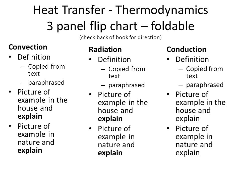 Heat Transfer - Thermodynamics 3 panel flip chart – foldable (check back of book for direction) Convection Definition – Copied from text – paraphrased Picture of example in the house and explain Picture of example in nature and explain Radiation Definition – Copied from text – paraphrased Picture of example in the house and explain Picture of example in nature and explain