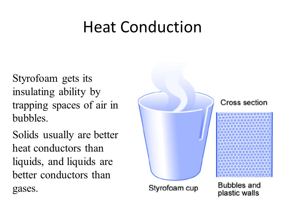 Heat Conduction Styrofoam gets its insulating ability by trapping spaces of air in bubbles.
