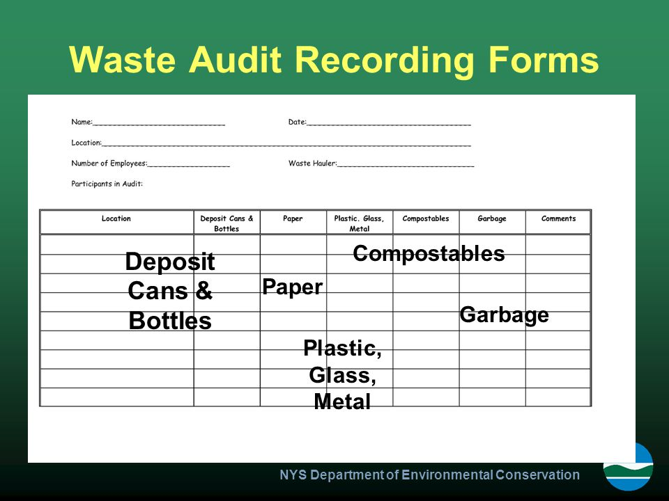 NYS Department of Environmental Conservation Waste Audit Recording Forms Deposit Cans & Bottles Paper Plastic, Glass, Metal Compostables Garbage