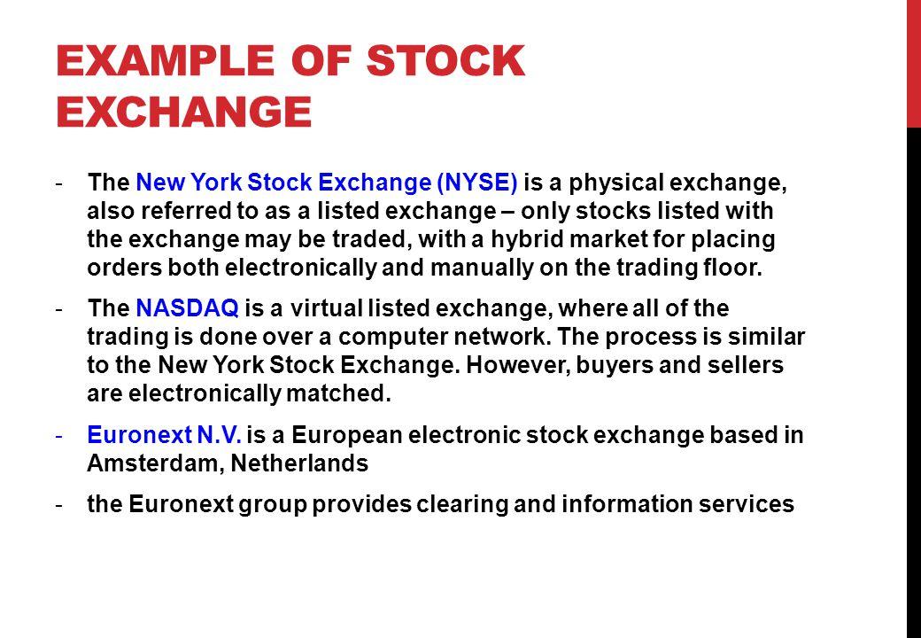 information share market