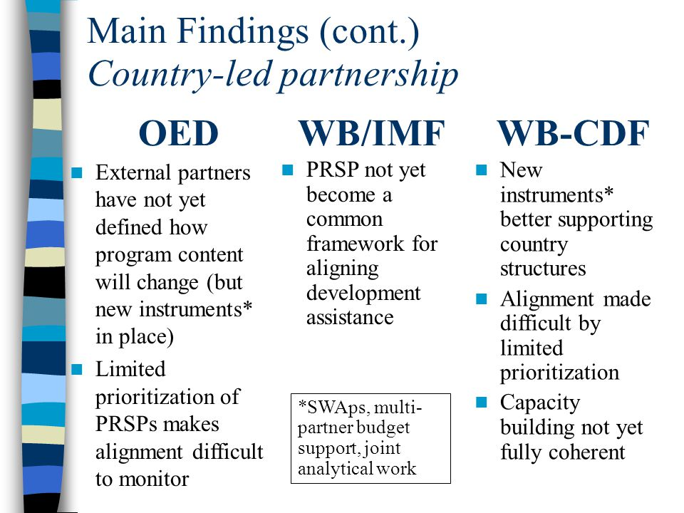 Main Findings (cont.) External partners have not yet defined how program content will change (but new instruments* in place) Limited prioritization of PRSPs makes alignment difficult to monitor Country-led partnership PRSP not yet become a common framework for aligning development assistance New instruments* better supporting country structures Alignment made difficult by limited prioritization Capacity building not yet fully coherent OEDWB/IMFWB-CDF *SWAps, multi- partner budget support, joint analytical work