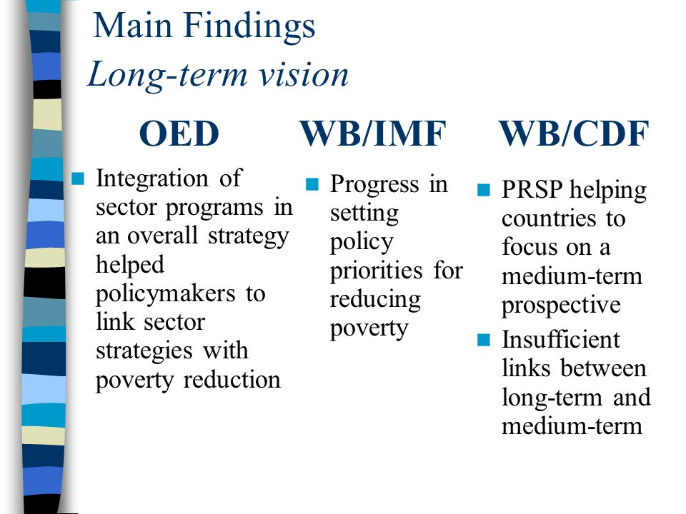 Main Findings Integration of sector programs in an overall strategy helped policymakers to link sector strategies with poverty reduction Long-term vision OEDWB/IMFWB/CDF Progress in setting policy priorities for reducing poverty PRSP helping countries to focus on a medium-term prospective Insufficient links between long-term and medium-term