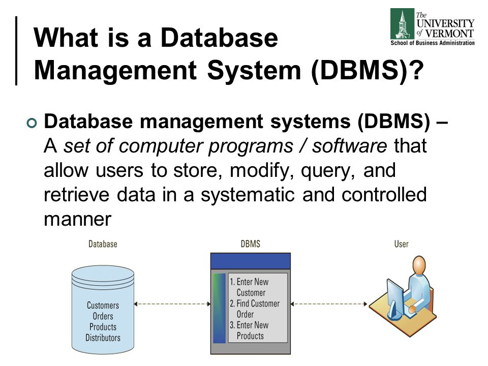 What is a Database Management System (DBMS)? Database management systems (DBMS) – A set of computer programs / software that allow users to store, mod