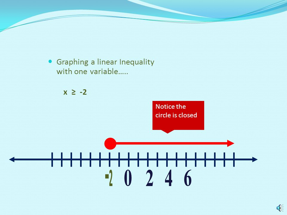Graphing a linear Inequality with one variable….. x < 4 Notice the circle is closed