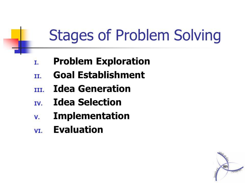 Problem solving math questions