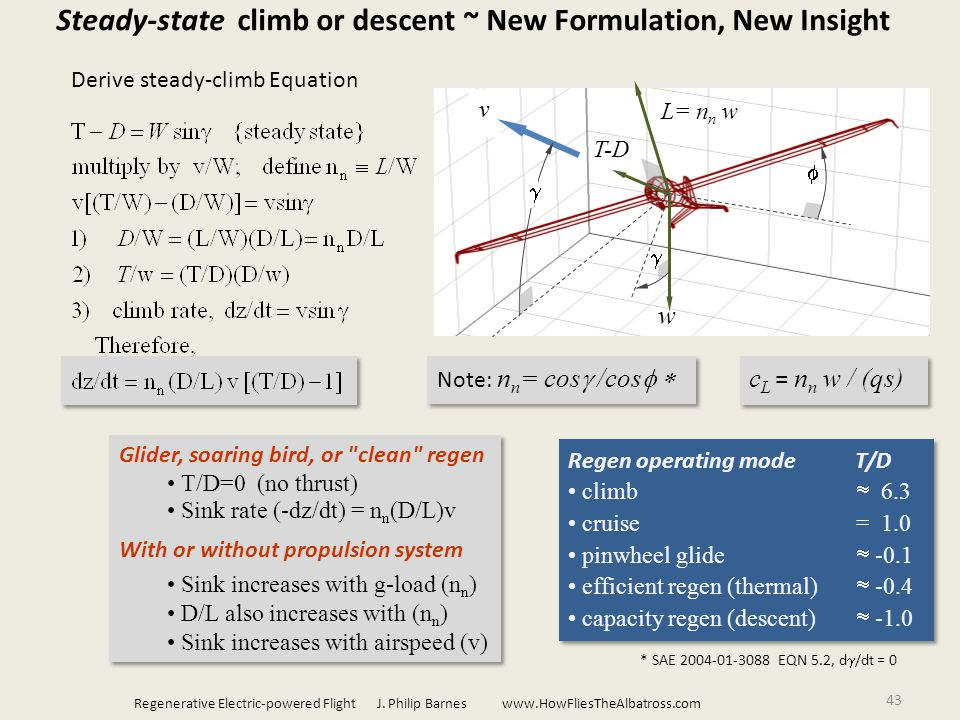 43 Steady-state climb or descent ~ New Formulation, New Insight L= n n w T-D  w  Glider, soaring bird, or clean regen T/D=0 (no thrust) Sink rate (-dz/dt) = n n (D/L)v With or without propulsion system Sink increases with g-load (n n ) D/L also increases with (n n ) Sink increases with airspeed (v) Glider, soaring bird, or clean regen T/D=0 (no thrust) Sink rate (-dz/dt) = n n (D/L)v With or without propulsion system Sink increases with g-load (n n ) D/L also increases with (n n ) Sink increases with airspeed (v) Regen operating mode T/D climb  6.3 cruise= 1.0 pinwheel glide  -0.1 efficient regen (thermal)  -0.4 capacity regen (descent)  -1.0 Regen operating mode T/D climb  6.3 cruise= 1.0 pinwheel glide  -0.1 efficient regen (thermal)  -0.4 capacity regen (descent)  -1.0 v  Derive steady-climb Equation Note: n n = cos  /cos  c L = n n w / (qs) Regenerative Electric-powered Flight J.