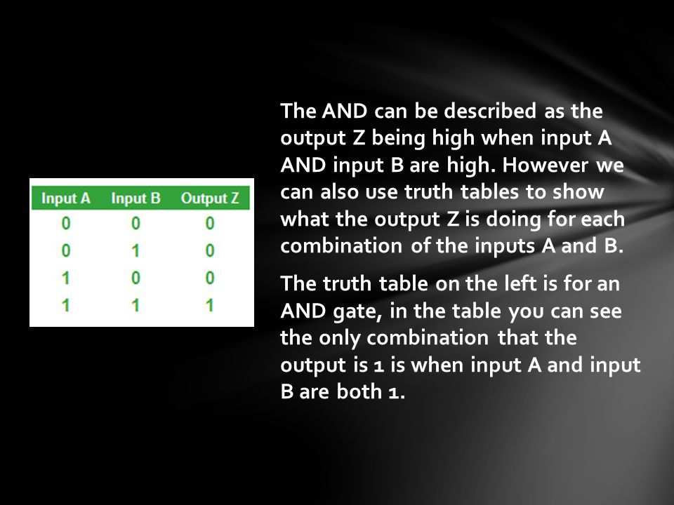 The AND can be described as the output Z being high when input A AND input B are high.
