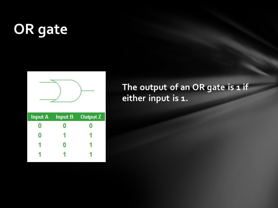 The output of an OR gate is 1 if either input is 1. OR gate