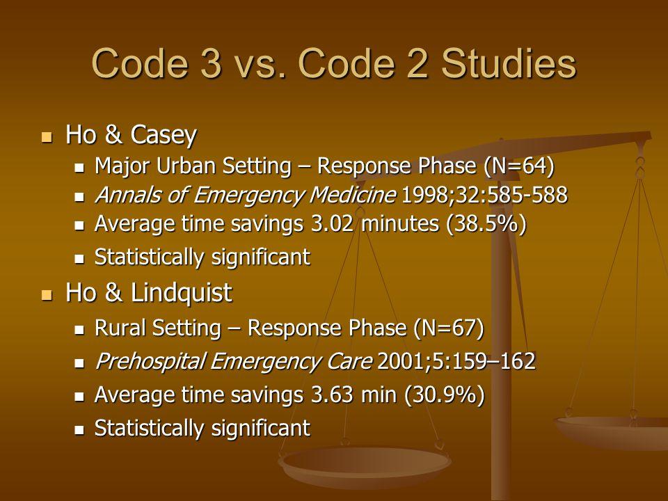 Code 3 vs.