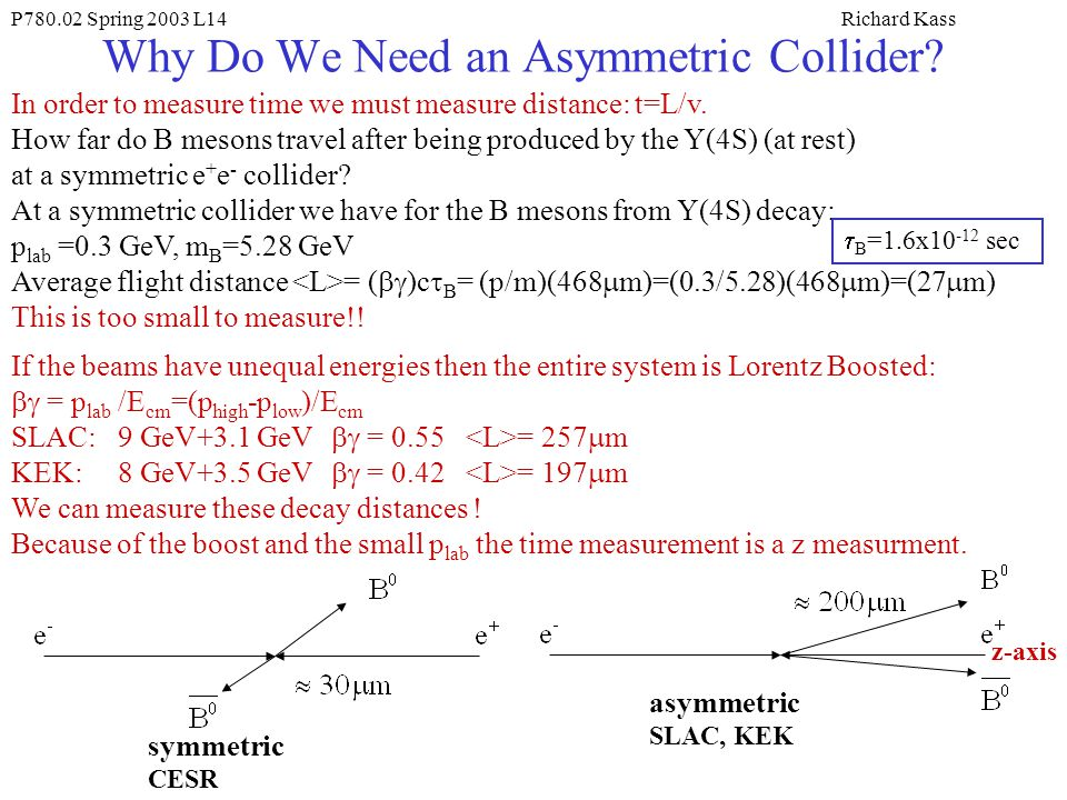 P Spring 2003 L14Richard Kass Why Do We Need an Asymmetric Collider.