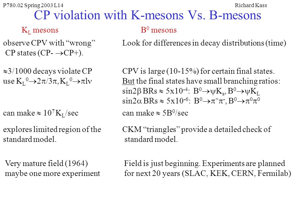 P Spring 2003 L14Richard Kass CP violation with K-mesons Vs.