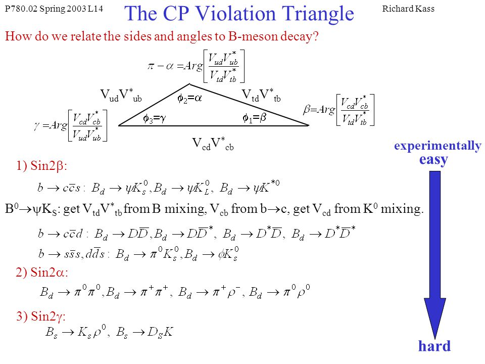 P Spring 2003 L14Richard Kass The CP Violation Triangle V ud V * ub V cd V * cb V td V * tb          How do we relate the sides and angles to B-meson decay.
