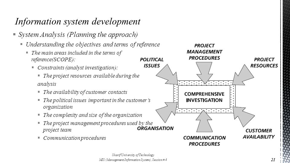  System Analysis (Planning the approach)  Understanding the objectives and terms of reference  The main areas included in the terms of reference(SCOPE):  Constraints (analyst investigation):  The project resources available during the analysis  The availability of customer contacts  The political issues important in the customer's organization  The complexity and size of the organization  The project management procedures used by the project team  Communication procedures 21 Sharif University of Technology MIS (Management Information System), Session # 4