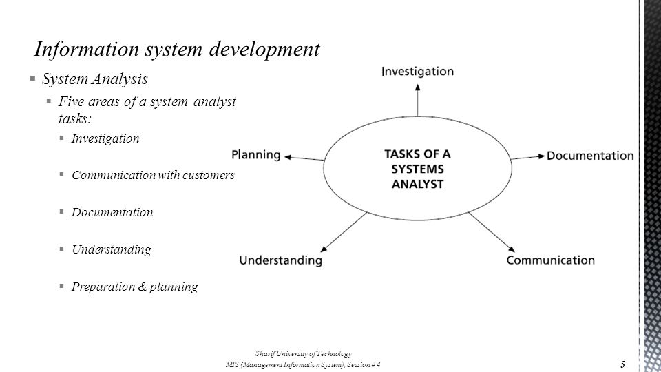  System Analysis  Five areas of a system analyst tasks:  Investigation  Communication with customers  Documentation  Understanding  Preparation & planning 5 Sharif University of Technology MIS (Management Information System), Session # 4