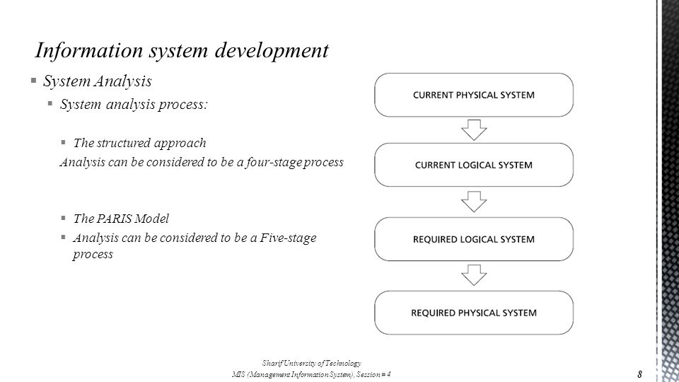  System Analysis  System analysis process:  The structured approach Analysis can be considered to be a four-stage process  The PARIS Model  Analysis can be considered to be a Five-stage process 8 Sharif University of Technology MIS (Management Information System), Session # 4
