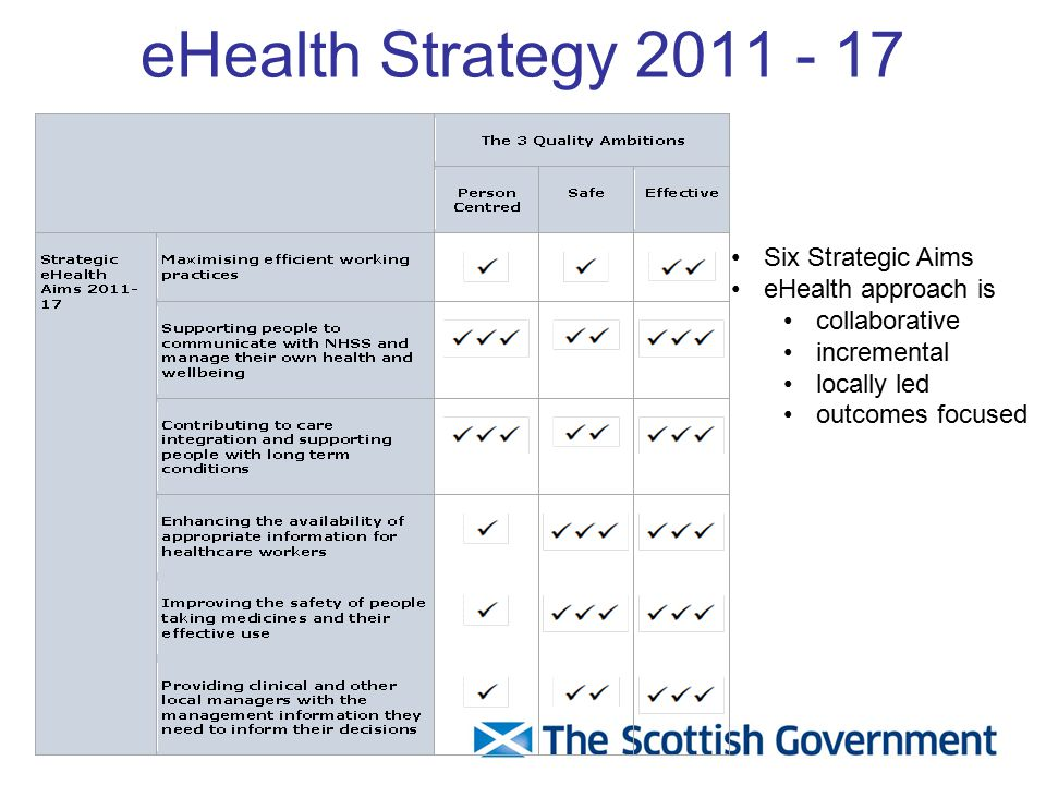 eHealth Strategy Six Strategic Aims eHealth approach is collaborative incremental locally led outcomes focused