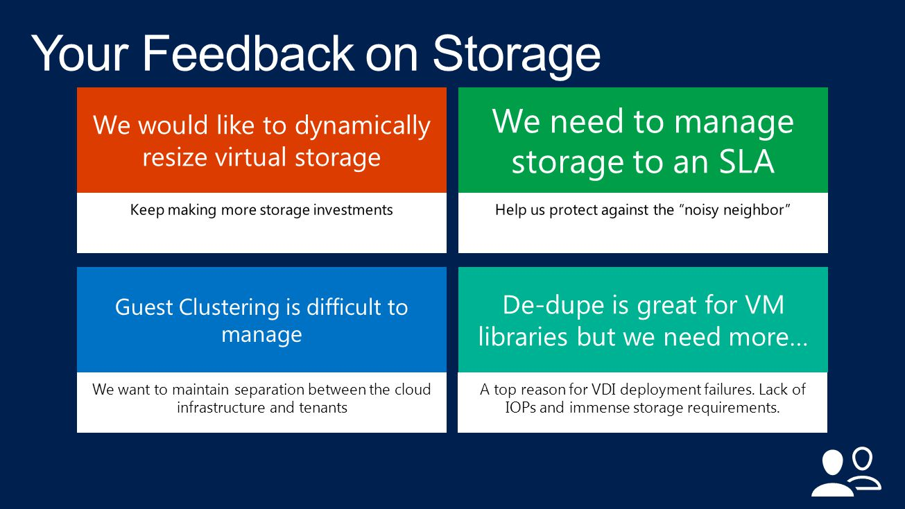 We would like to dynamically resize virtual storage Keep making more storage investments We need to manage storage to an SLA Help us protect against the noisy neighbor Guest Clustering is difficult to manage We want to maintain separation between the cloud infrastructure and tenants De-dupe is great for VM libraries but we need more… A top reason for VDI deployment failures.