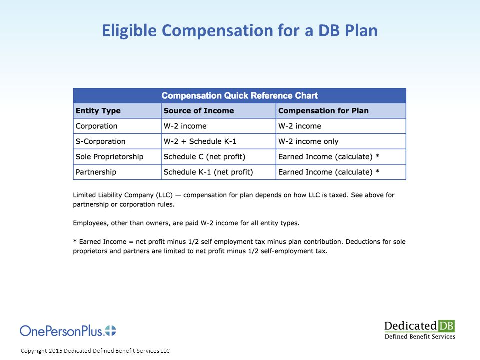 accounting for compensation at a company essay App_d_itc_stock_comp_comparative_analysisdoc 74 summary this statement establishes financial accounting and reporting standards for stock-based employee compensation plans.