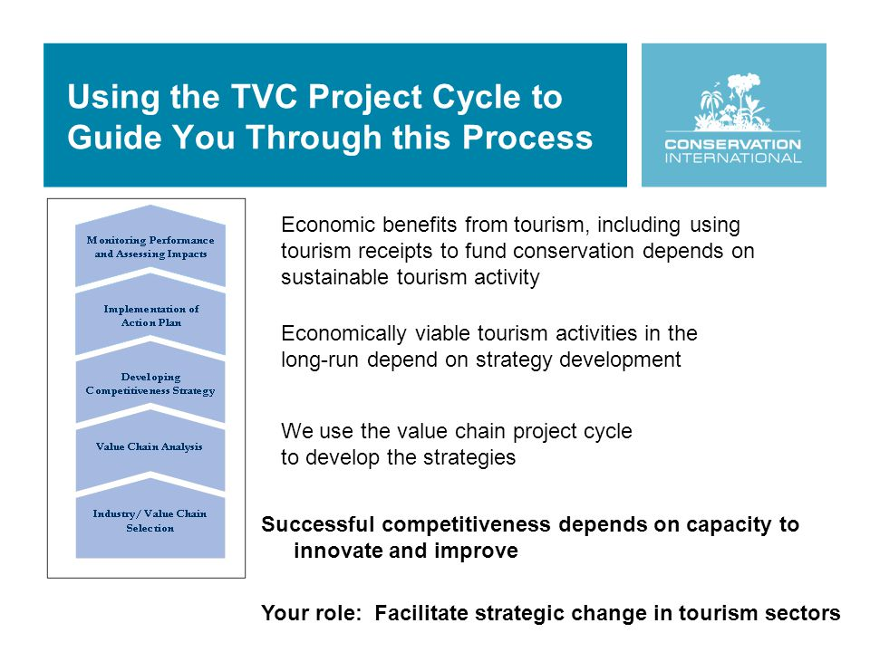 Using the TVC Project Cycle to Guide You Through this Process Economic benefits from tourism, including using tourism receipts to fund conservation depends on sustainable tourism activity Economically viable tourism activities in the long-run depend on strategy development We use the value chain project cycle to develop the strategies Successful competitiveness depends on capacity to innovate and improve Your role: Facilitate strategic change in tourism sectors