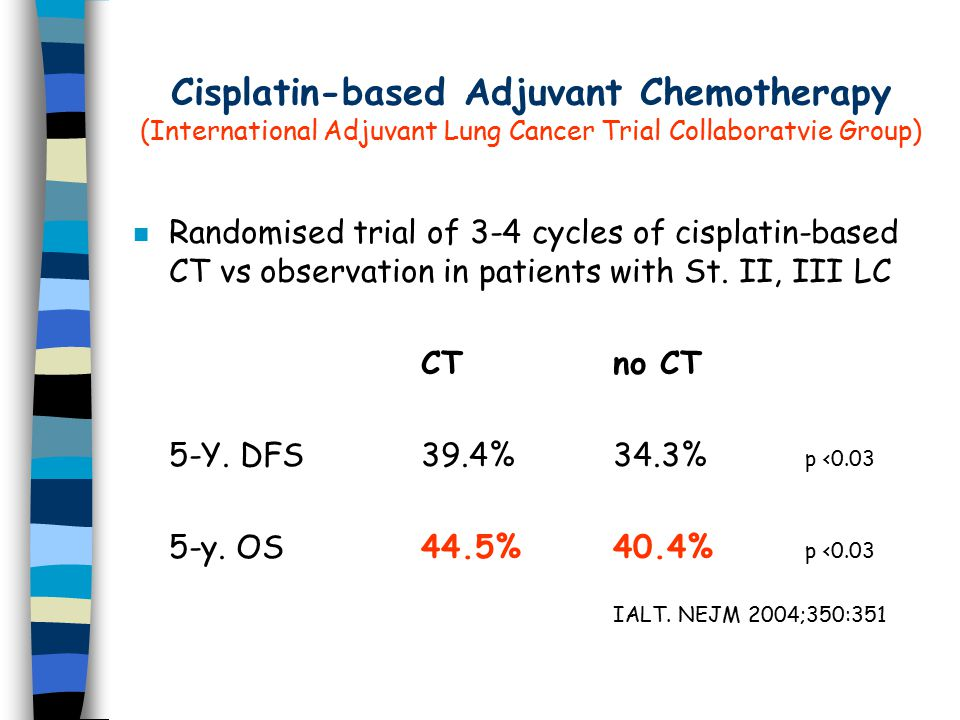 Cisplatin-based Adjuvant Chemotherapy (International Adjuvant Lung Cancer Trial Collaboratvie Group) n Randomised trial of 3-4 cycles of cisplatin-based CT vs observation in patients with St.
