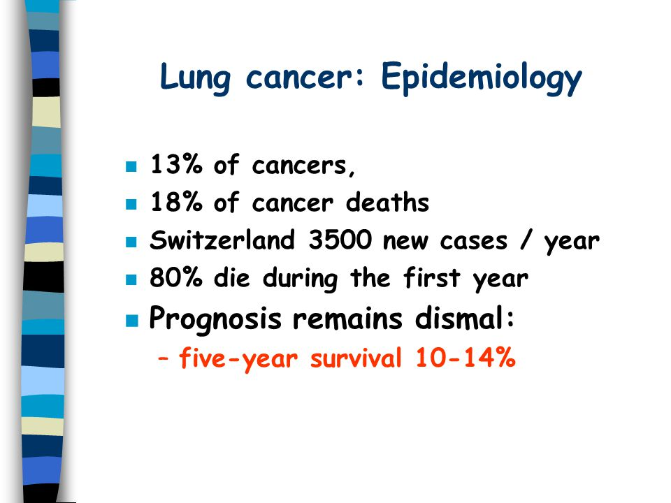 Lung cancer: Epidemiology n 13% of cancers, n 18% of cancer deaths Switzerland 3500 new cases / year n 80% die during the first year n Prognosis remains dismal: –five-year survival 10-14%