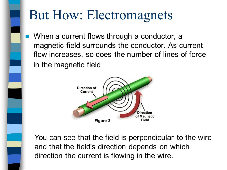 But How: Electromagnets When a current flows through a conductor, a magnetic field surrounds the conductor.