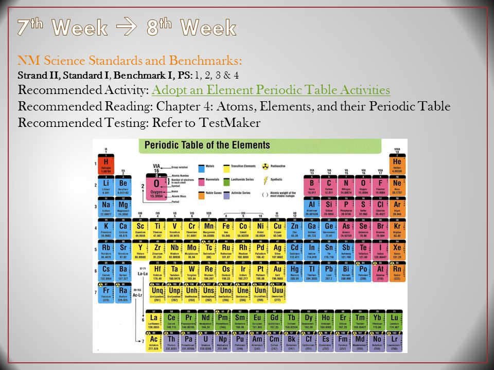 NM Science Standards and Benchmarks: Strand II, Standard I, Benchmark I, PS: 1, 2, 3 & 4 Recommended Activity: Adopt an Element Periodic Table ActivitiesAdopt an Element Periodic Table Activities Recommended Reading: Chapter 4: Atoms, Elements, and their Periodic Table Recommended Testing: Refer to TestMaker
