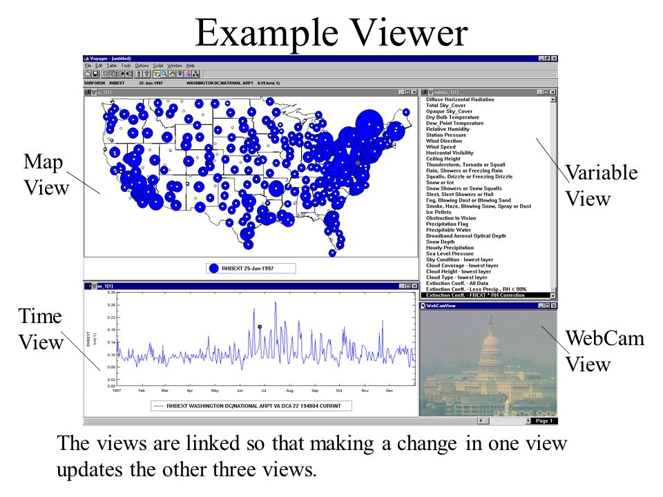 Example Viewer Map View Variable View Time View WebCam View The views are linked so that making a change in one view updates the other three views.