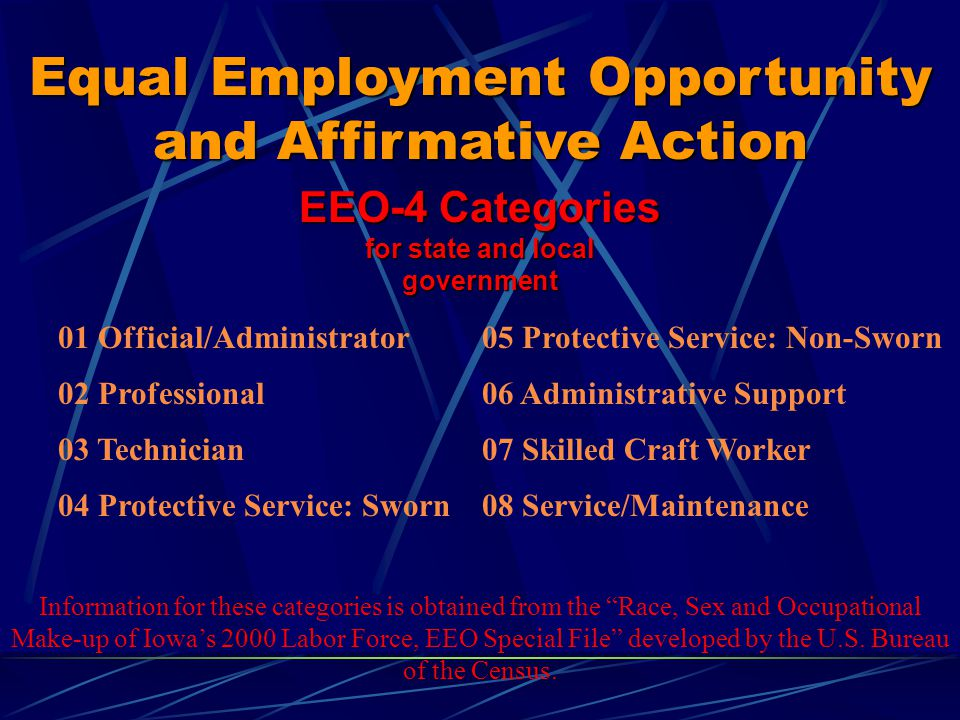 Is Affirmative Action still needed today. Yes.