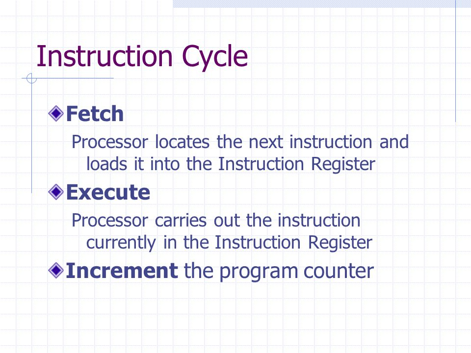 Instruction Cycle Fetch Processor locates the next instruction and loads it into the Instruction Register Execute Processor carries out the instruction currently in the Instruction Register Increment the program counter
