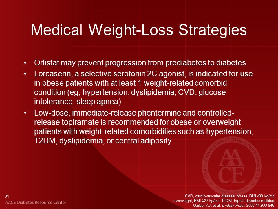 31 Medical Weight-Loss Strategies Orlistat may prevent progression from prediabetes to diabetes Lorcaserin, a selective serotonin 2C agonist, is indicated for use in obese patients with at least 1 weight-related comorbid condition (eg, hypertension, dyslipidemia, CVD, glucose intolerance, sleep apnea) Low-dose, immediate-release phentermine and controlled- release topiramate is recommended for obese or overweight patients with weight-related comorbidities such as hypertension, T2DM, dyslipidemia, or central adiposity CVD, cardiovascular disease; obese, BMI ≥30 kg/m 2 ; overweight, BMI ≥27 kg/m 2 ; T2DM, type 2 diabetes mellitus.