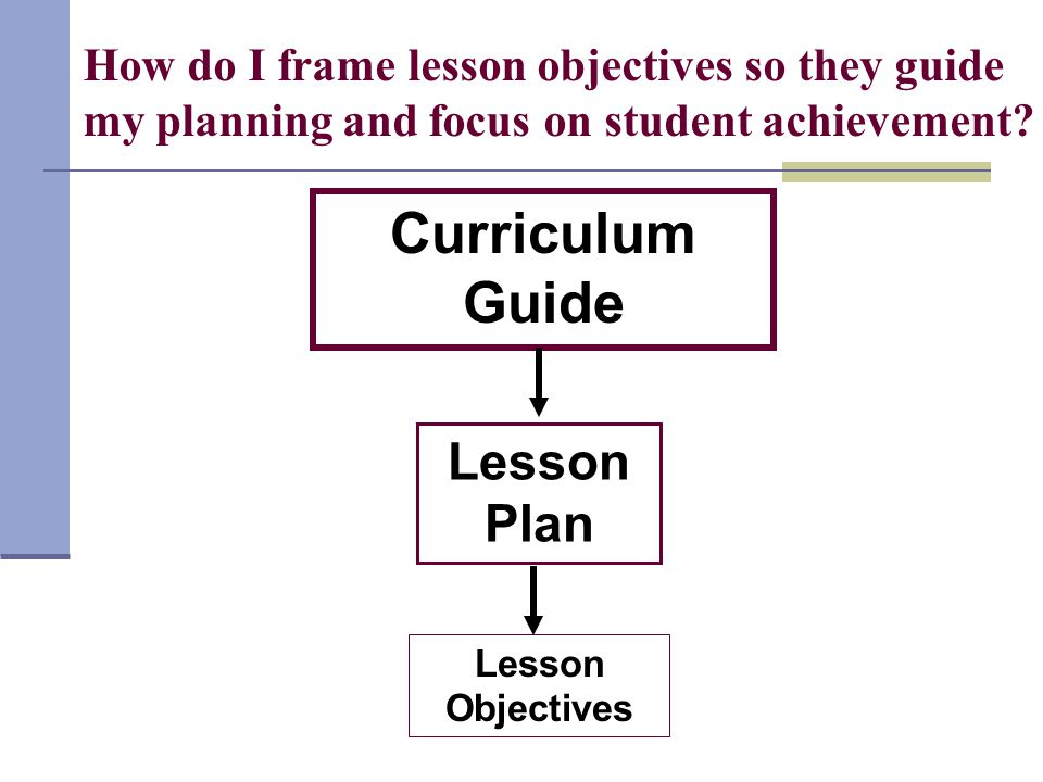 How do I frame lesson objectives so they guide my planning and focus on student achievement.