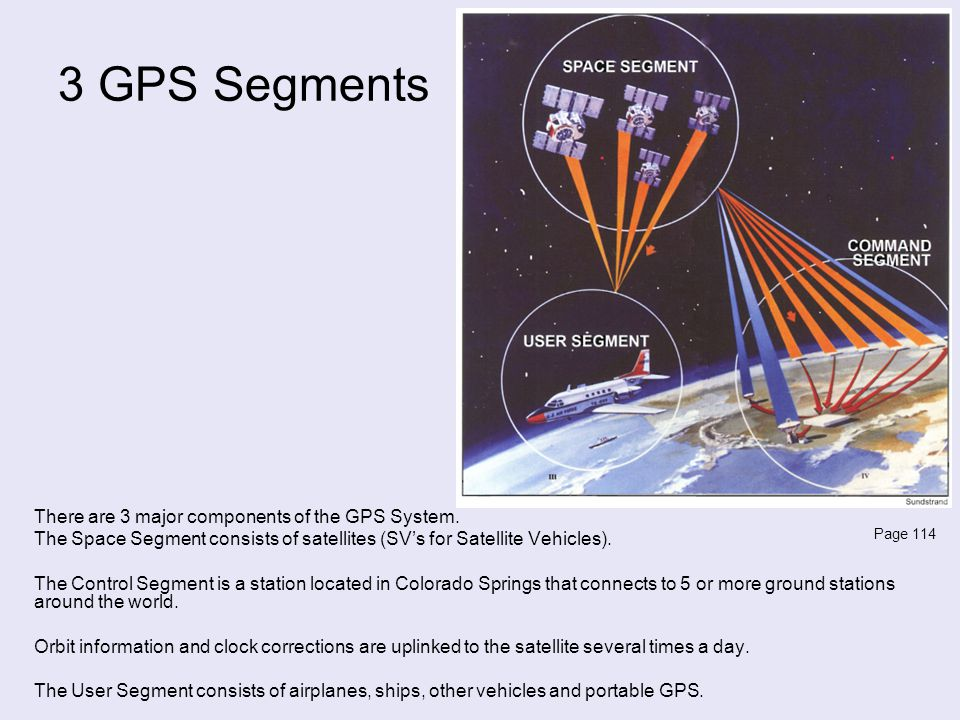 3 GPS Segments There are 3 major components of the GPS System.