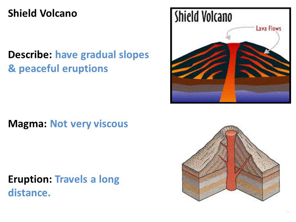 essay information on shield volcanoes Get more information about volcanoes from national geographic.
