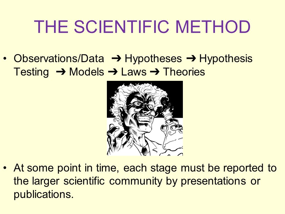 Is the scientific the only true method of validating a hypothesis?