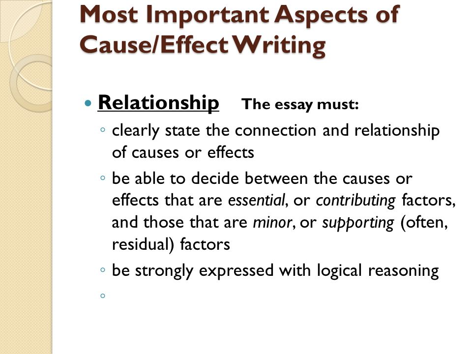 aspects of essay writing I just finished my final essay for my summer class in british lit usually essay writing is a stressful process for me what's most difficult about writing.