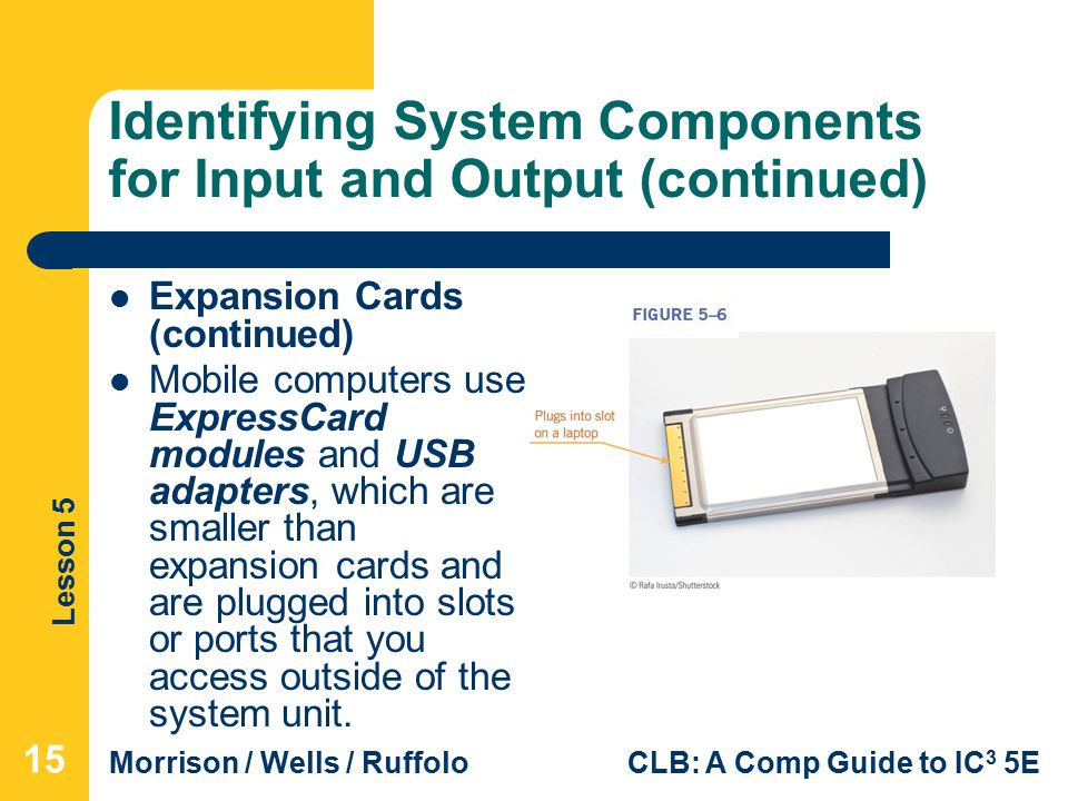 Lesson 5 Morrison / Wells / RuffoloCLB: A Comp Guide to IC 3 5E Identifying System Components for Input and Output (continued) Expansion Cards (continued) Mobile computers use ExpressCard modules and USB adapters, which are smaller than expansion cards and are plugged into slots or ports that you access outside of the system unit.