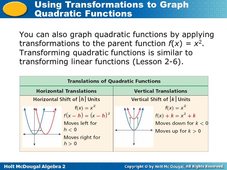 Printables Transformations Worksheet Algebra 2 describing quadratic transformations worksheet intrepidpath worksheets