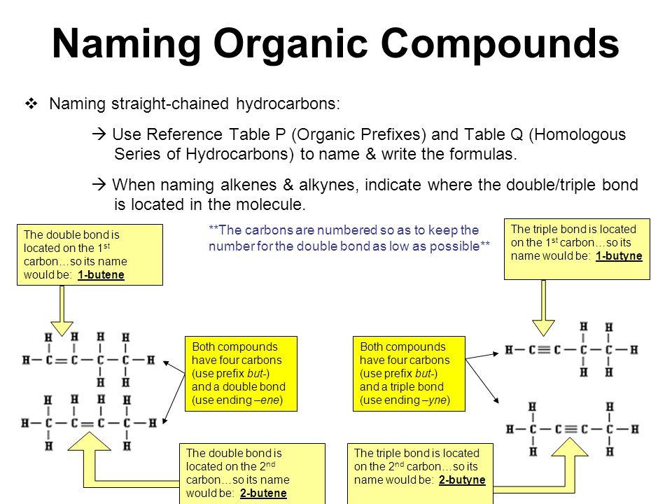 Naming Organic Pounds 2018 S Ionic Bonding. Naming Organic Pounds. Worksheet. Worksheet Naming Organic Pounds At Mspartners.co