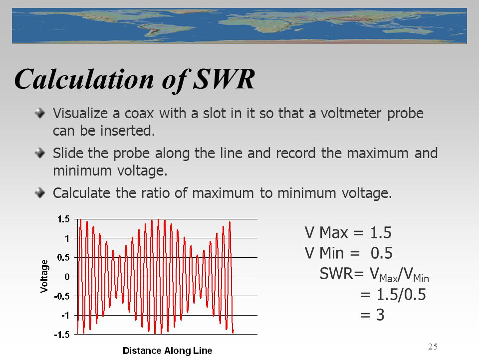 25 Calculation of SWR Visualize a coax with a slot in it so that a voltmeter probe can be inserted.
