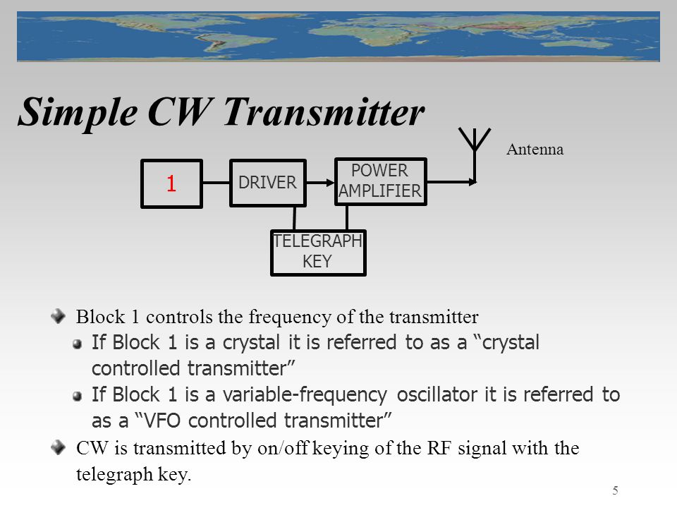 5 Simple CW Transmitter 1 DRIVER POWER AMPLIFIER TELEGRAPH KEY Block 1 controls the frequency of the transmitter If Block 1 is a crystal it is referred to as a crystal controlled transmitter If Block 1 is a variable-frequency oscillator it is referred to as a VFO controlled transmitter CW is transmitted by on/off keying of the RF signal with the telegraph key.