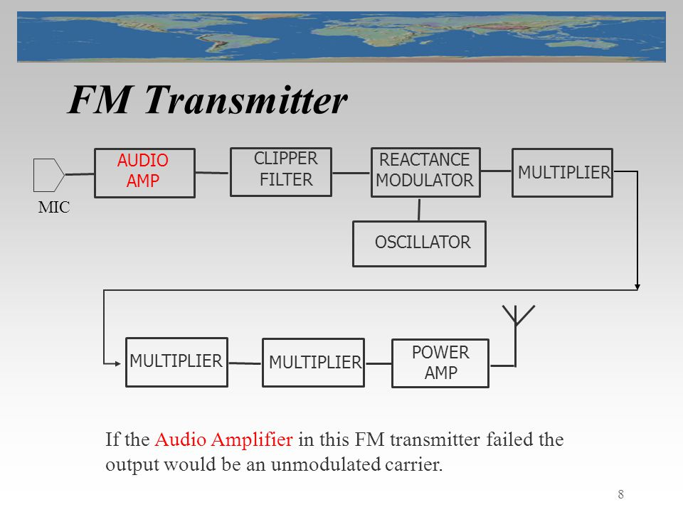 8 FM Transmitter CLIPPER FILTER AUDIO AMP MULTIPLIER POWER AMP MULTIPLIER OSCILLATOR REACTANCE MODULATOR MIC If the Audio Amplifier in this FM transmitter failed the output would be an unmodulated carrier.