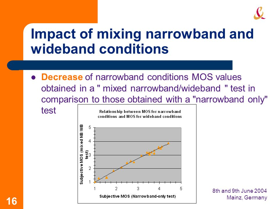 8th and 9th June 2004 Mainz, Germany 16 Impact of mixing narrowband and wideband conditions Decrease of narrowband conditions MOS values obtained in a mixed narrowband/wideband test in comparison to those obtained with a narrowband only test