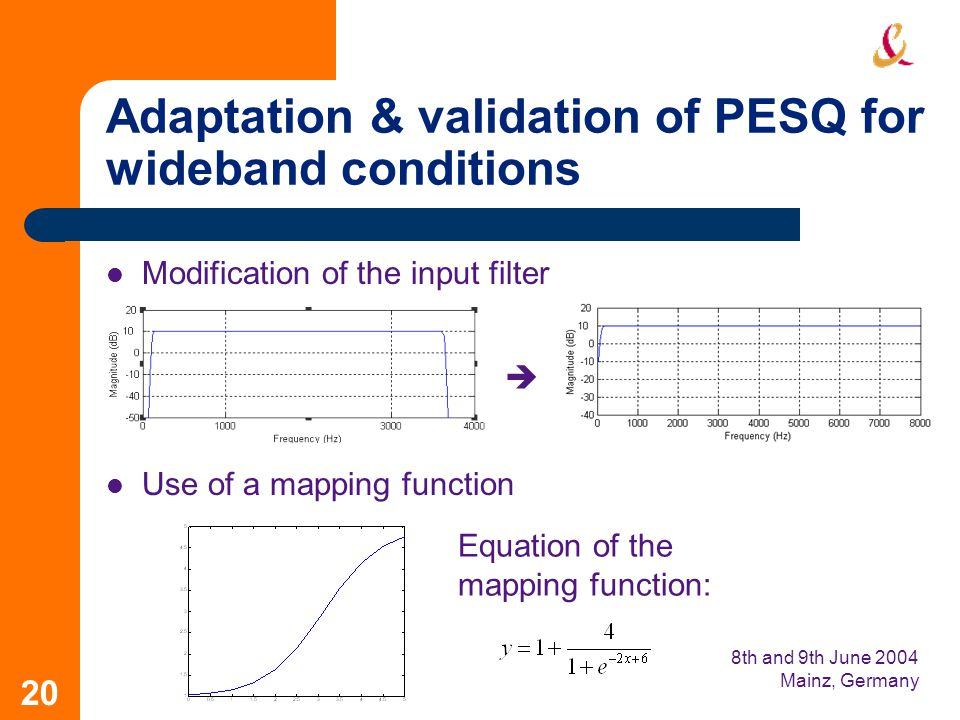 8th and 9th June 2004 Mainz, Germany 20 Adaptation & validation of PESQ for wideband conditions Modification of the input filter Use of a mapping function Equation of the mapping function: 