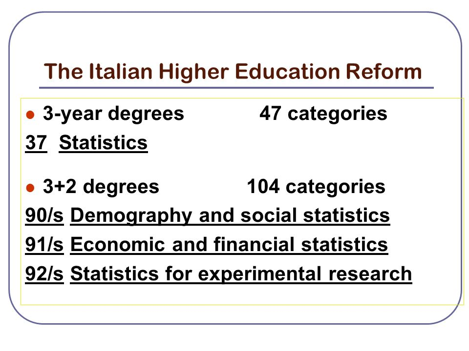 The Italian Higher Education Reform 3-year degrees47 categories 37 Statistics 3+2 degrees 104 categories 90/s Demography and social statistics 91/s Economic and financial statistics 92/s Statistics for experimental research